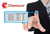 chemours aumento gases0